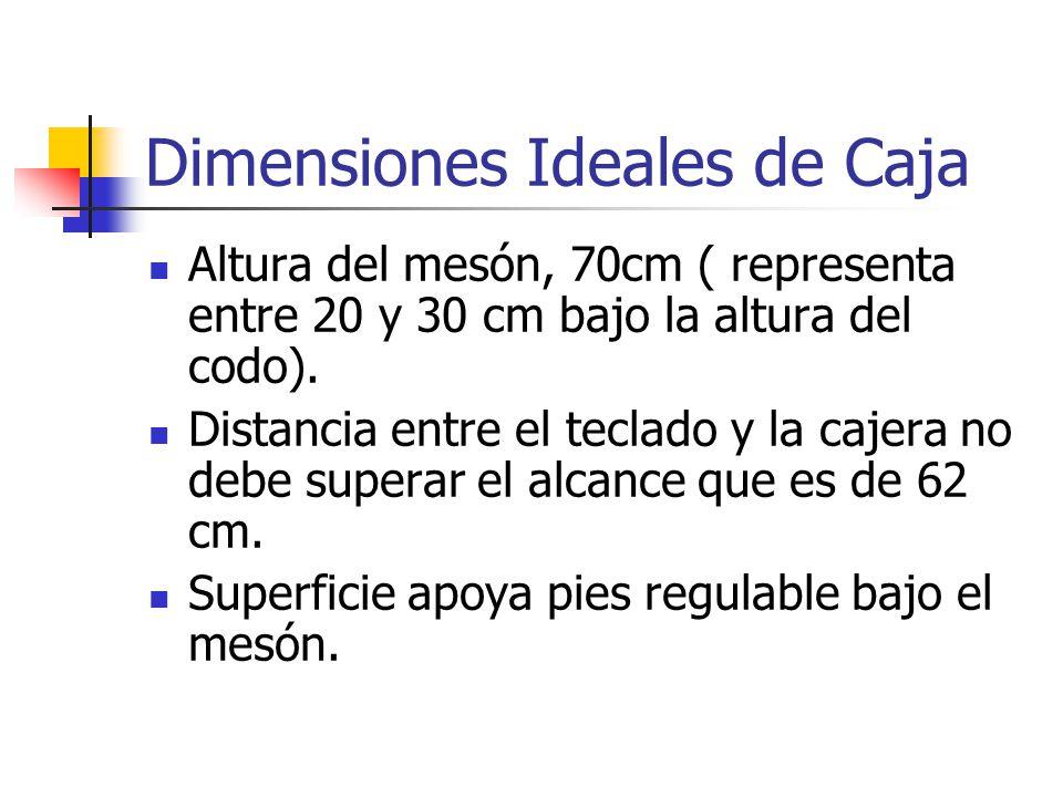 Dimensiones Ideales de Caja