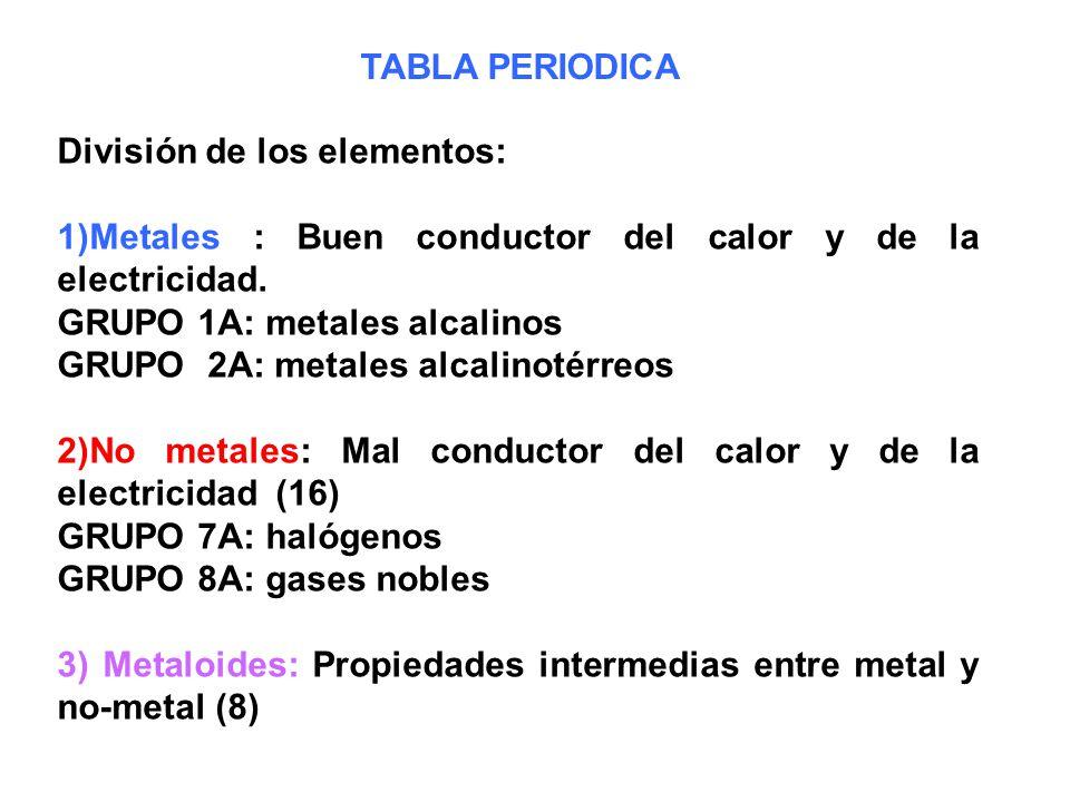 Tabla periodica de metales alcalinos choice image periodic table tabla periodica grupo 1a metales alcalinos images periodic table tabla periodica grupo 1a metales alcalinos gallery urtaz Gallery