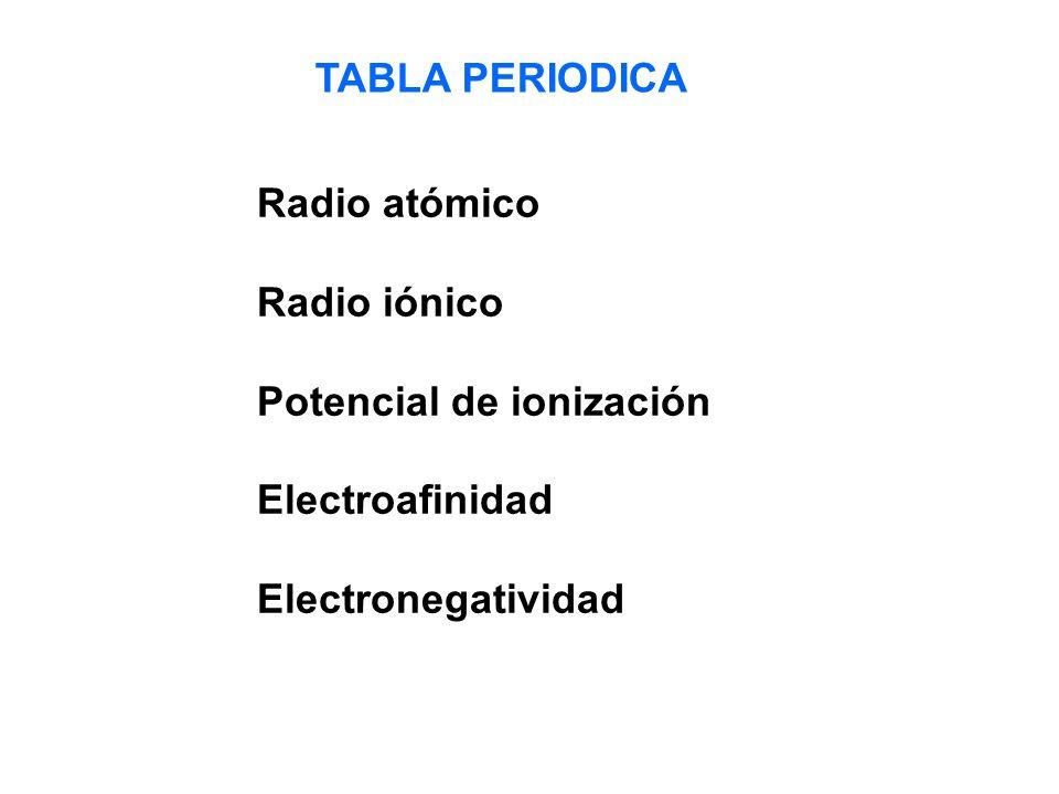 1teora atmica de la materia 2delo atmico de thomson ppt 30 tabla periodica radio atmico radio inico urtaz Choice Image