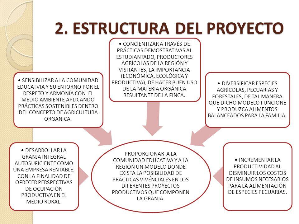 Orientaci n de programas en formaci n con nfasis en for Importancia economica ecologica y ambiental de los viveros forestales