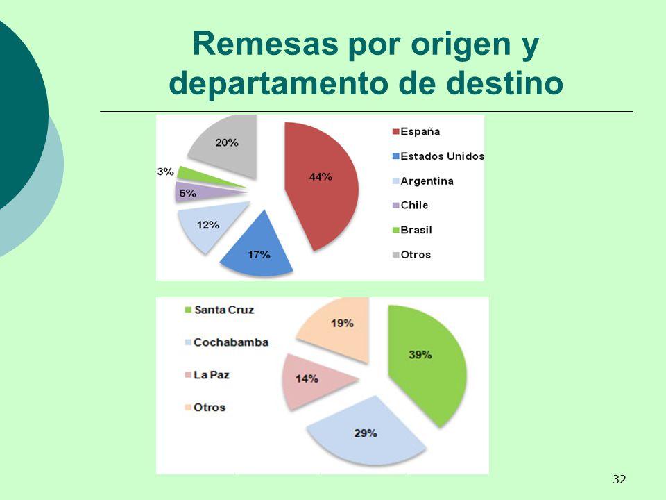 Analisis del entorno unidad 2 parte ppt descargar for Salida de envio de oficina de cambio de destino