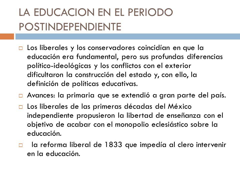 Evolucion Del Sistema Educativo Mexicano Ppt Video