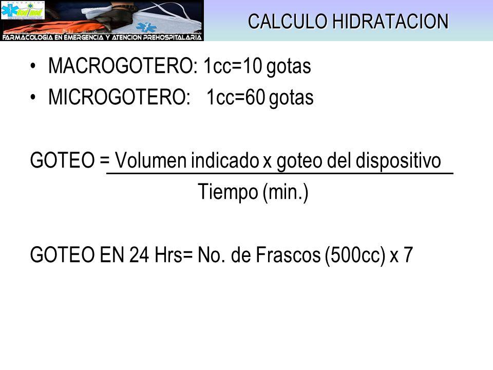 MACROGOTERO: 1cc=10 gotas MICROGOTERO: 1cc=60 gotas