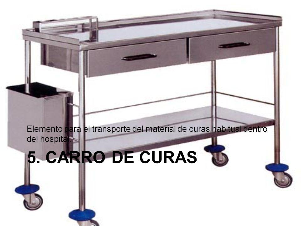 Elemento para el transporte del material de curas habitual dentro del hospital.