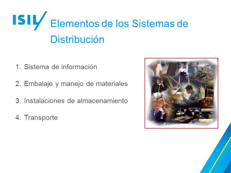 Elementos de los Sistemas de Distribución