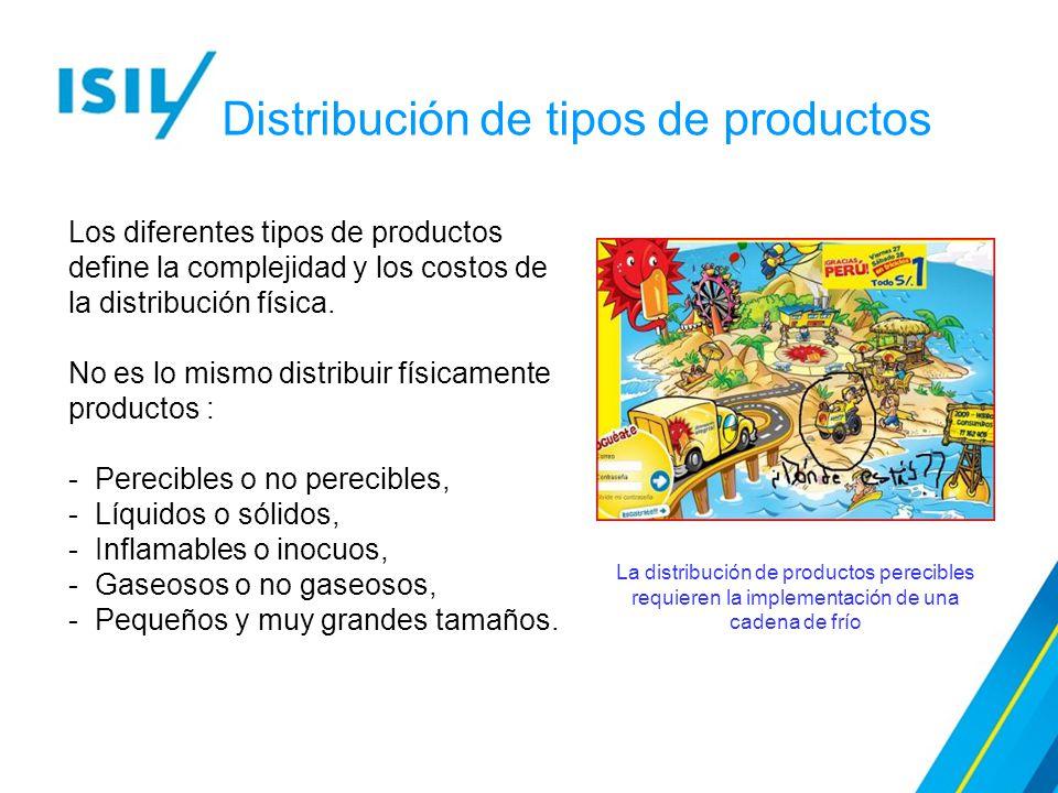 Distribución de tipos de productos
