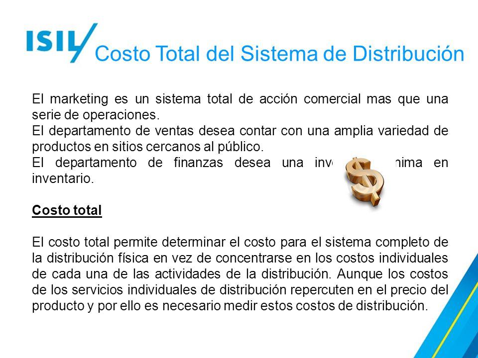 Costo Total del Sistema de Distribución