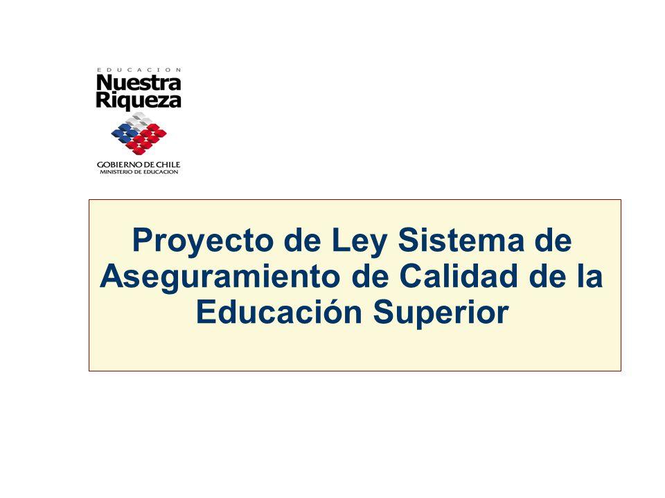 Proyecto de Ley Sistema de Aseguramiento de Calidad de la Educación Superior