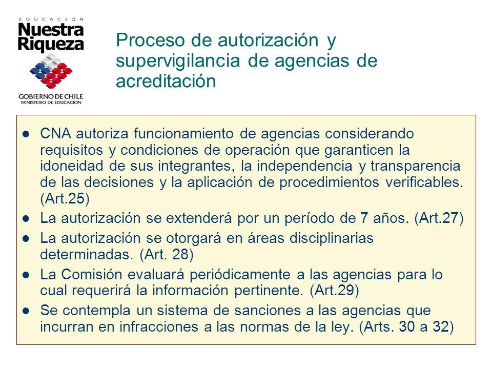 Proceso de autorización y supervigilancia de agencias de acreditación