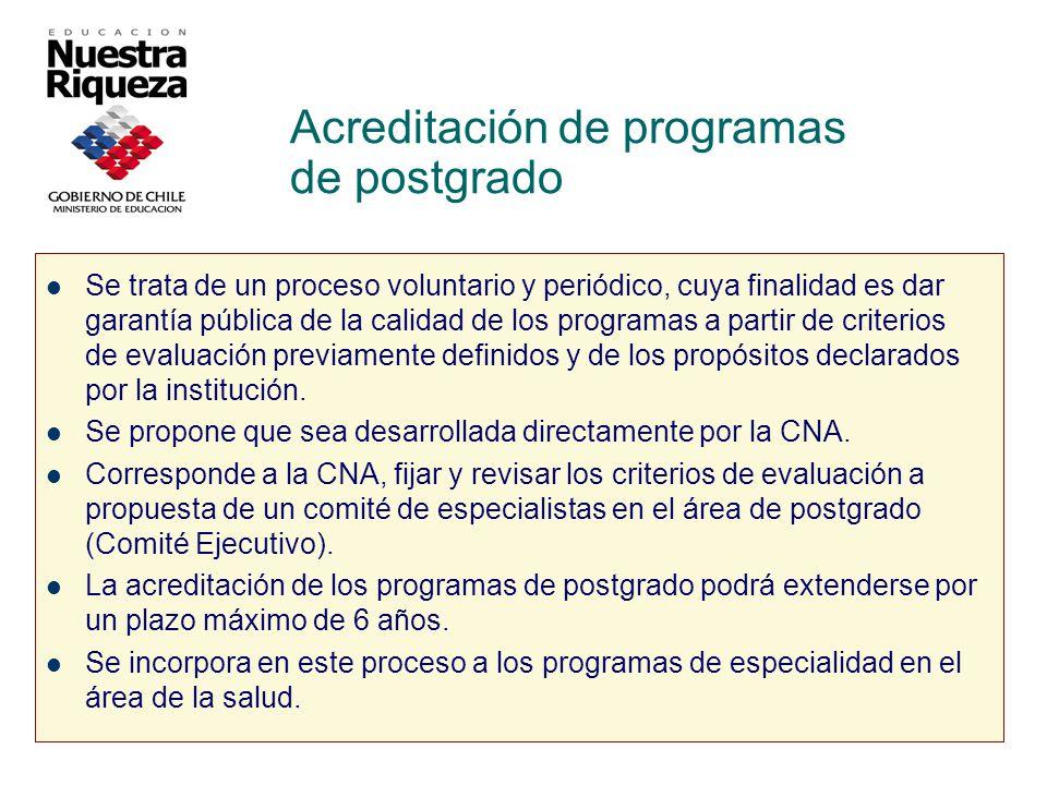 Acreditación de programas de postgrado