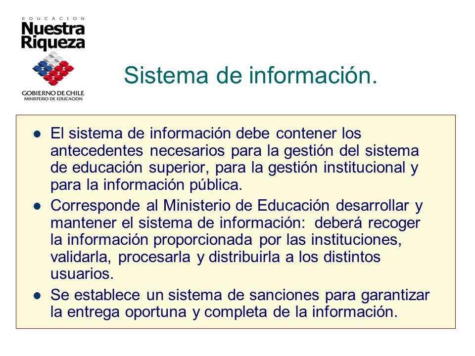 Sistema de información.