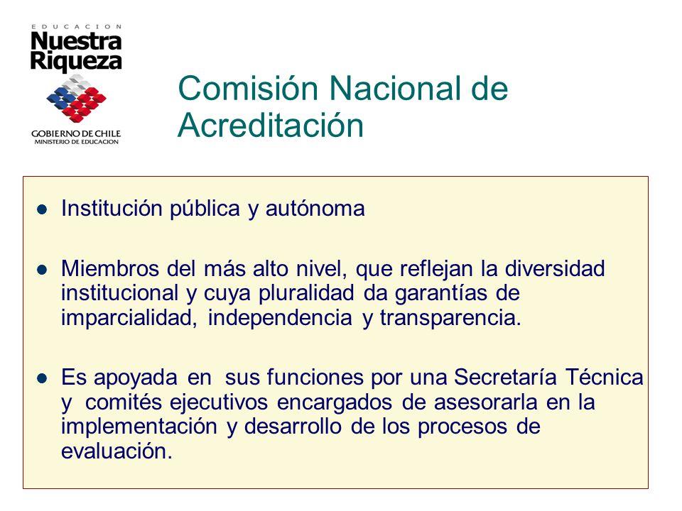 Comisión Nacional de Acreditación