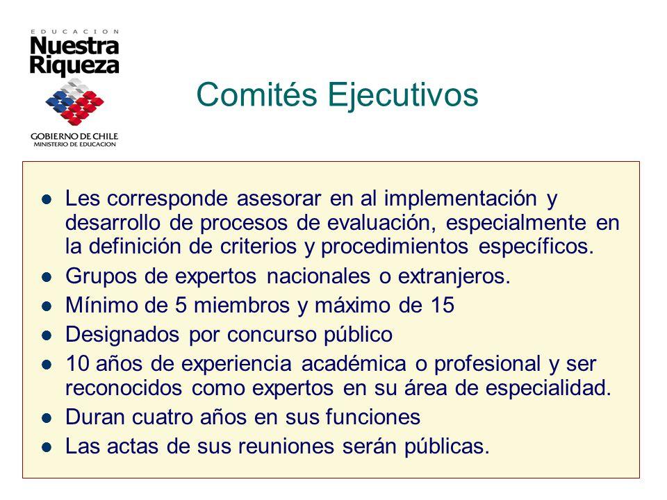 Comités Ejecutivos