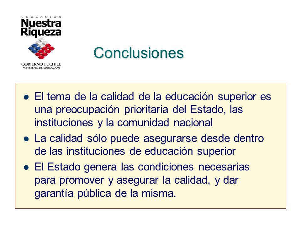 Conclusiones El tema de la calidad de la educación superior es una preocupación prioritaria del Estado, las instituciones y la comunidad nacional.