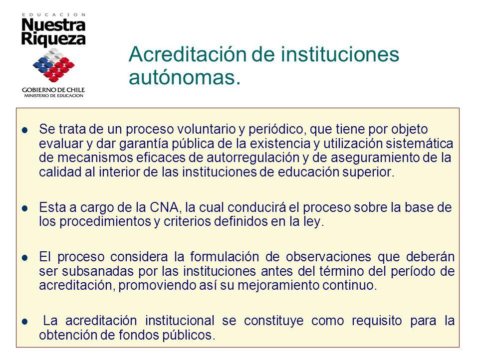 Acreditación de instituciones autónomas.