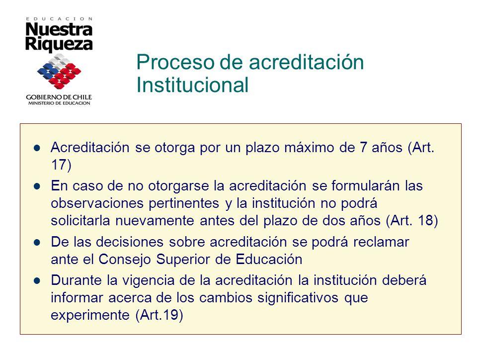 Proceso de acreditación Institucional