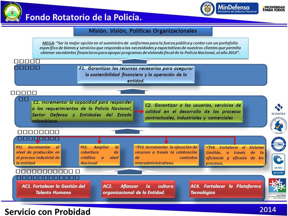Reformulaci n estrat gica ppt descargar for Portal de servicios internos policia