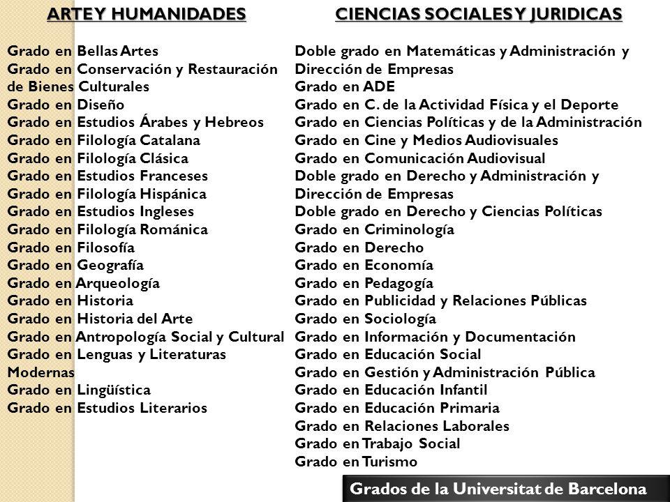 Universidades Espa Olas Ppt Descargar