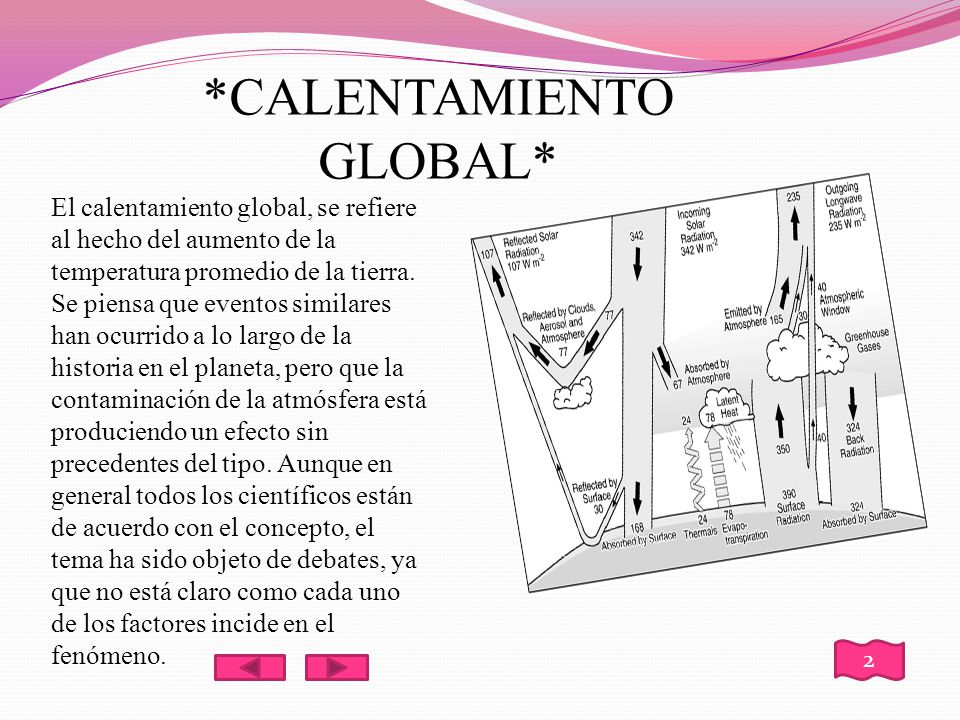 *CALENTAMIENTO GLOBAL*