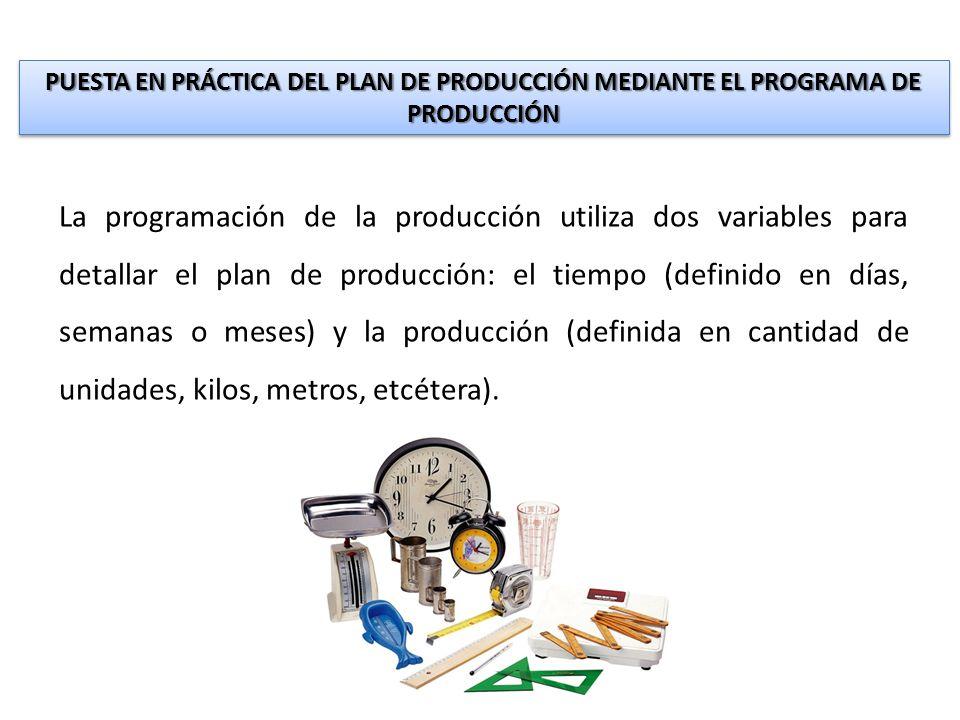 PUESTA EN PRÁCTICA DEL PLAN DE PRODUCCIÓN MEDIANTE EL PROGRAMA DE PRODUCCIÓN