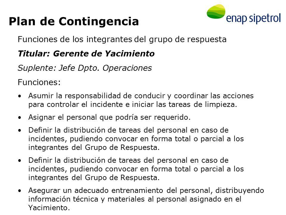 Plan de Contingencia Funciones de los integrantes del grupo de respuesta. Titular: Gerente de Yacimiento.