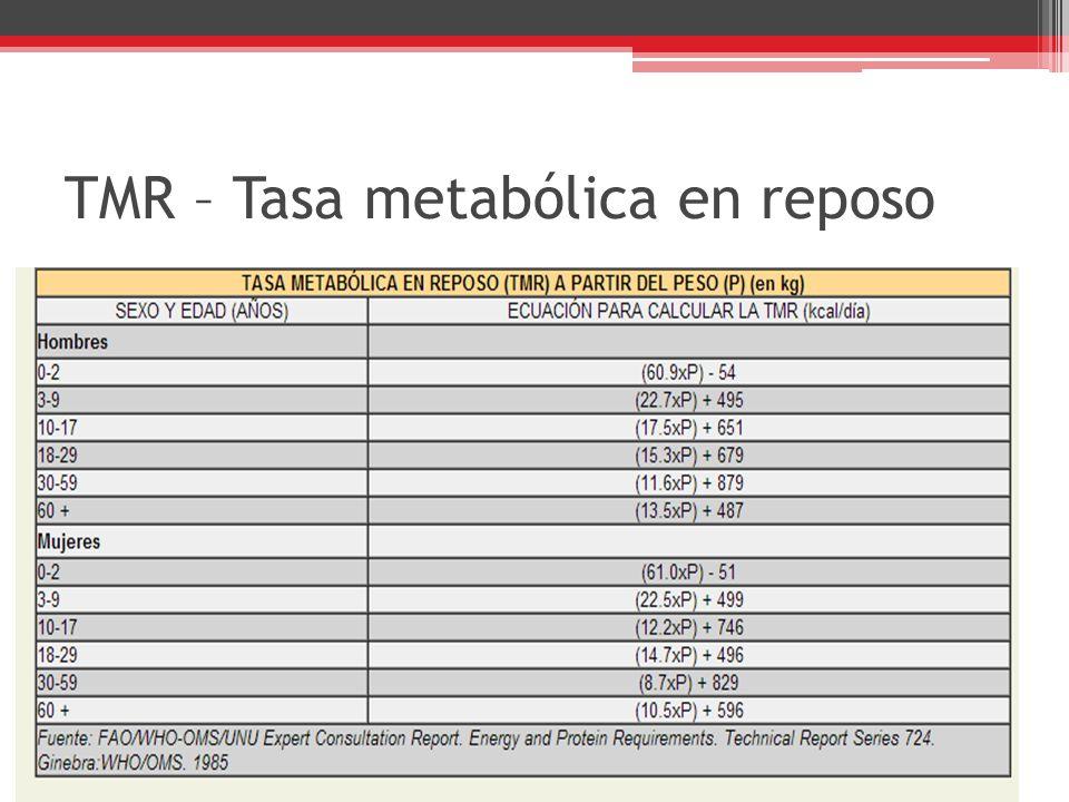 TMR – Tasa metabólica en reposo