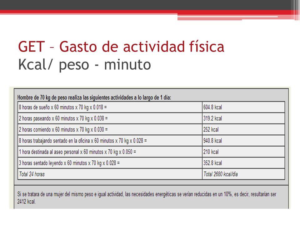GET – Gasto de actividad física Kcal/ peso - minuto
