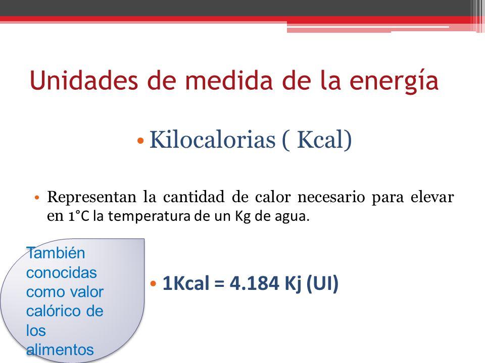 Unidades de medida de la energía