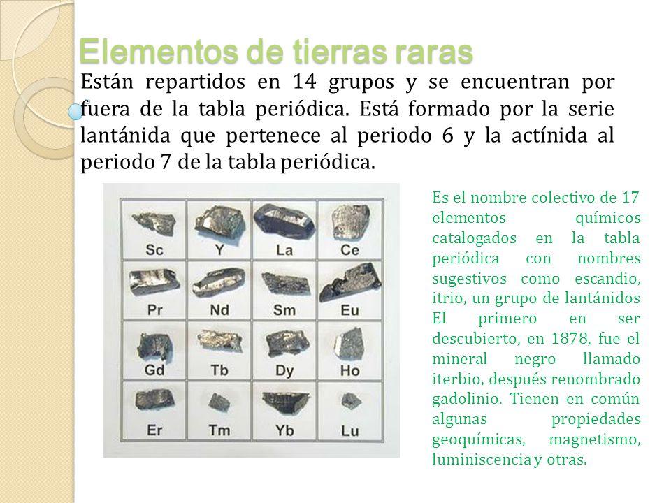 Clasificaciones peridicas iniciales ppt descargar 20 elementos de tierras raras urtaz Image collections