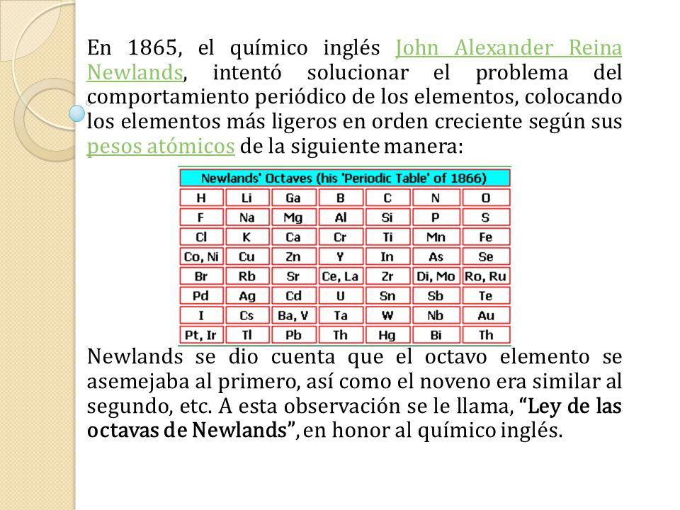 Clasificaciones peridicas iniciales ppt descargar en 1865 el qumico ingls john alexander reina newlands intent solucionar el problema del urtaz Image collections