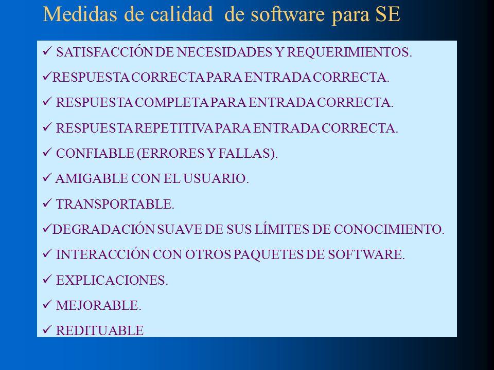 Desarrollo de software de respuesta rfp - programas