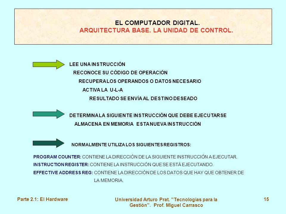 EL COMPUTADOR DIGITAL. ARQUITECTURA BASE. LA UNIDAD DE CONTROL.