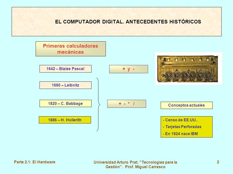 EL COMPUTADOR DIGITAL. ANTECEDENTES HISTÓRICOS