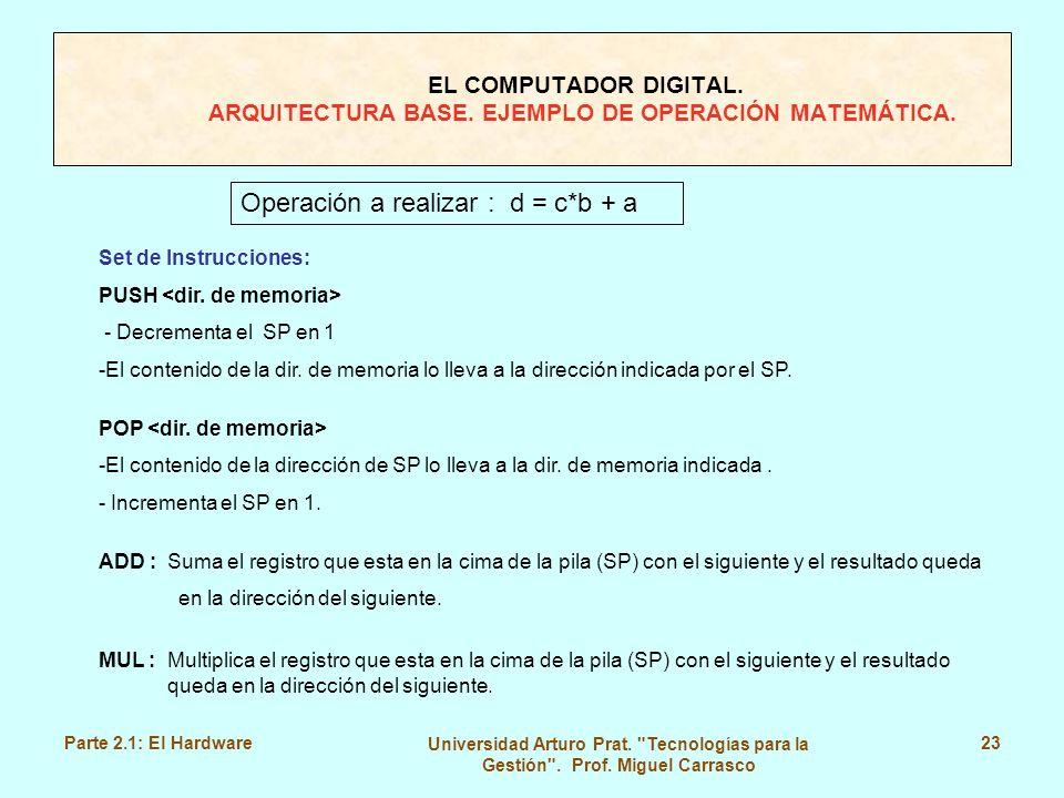 Operación a realizar : d = c*b + a