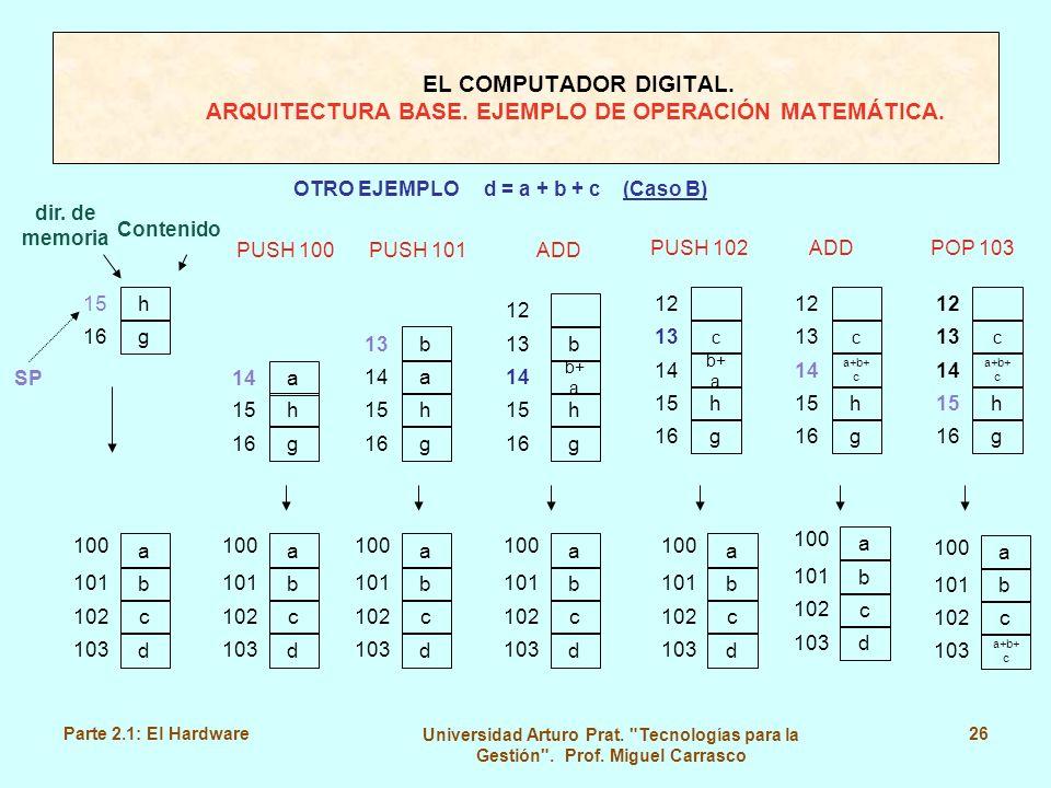 OTRO EJEMPLO d = a + b + c (Caso B)