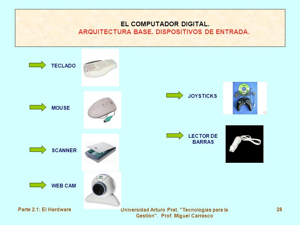 EL COMPUTADOR DIGITAL. ARQUITECTURA BASE. DISPOSITIVOS DE ENTRADA.