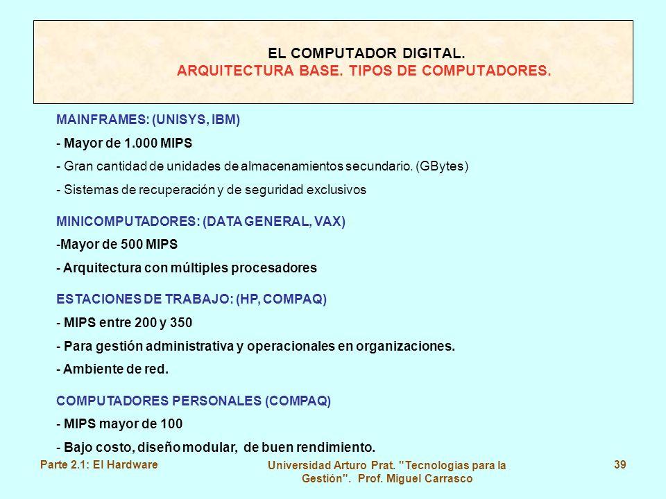 EL COMPUTADOR DIGITAL. ARQUITECTURA BASE. TIPOS DE COMPUTADORES.