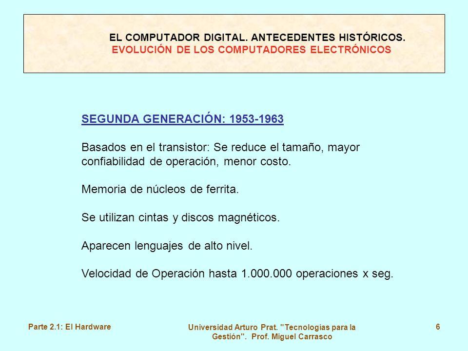 Memoria de núcleos de ferrita. Se utilizan cintas y discos magnéticos.