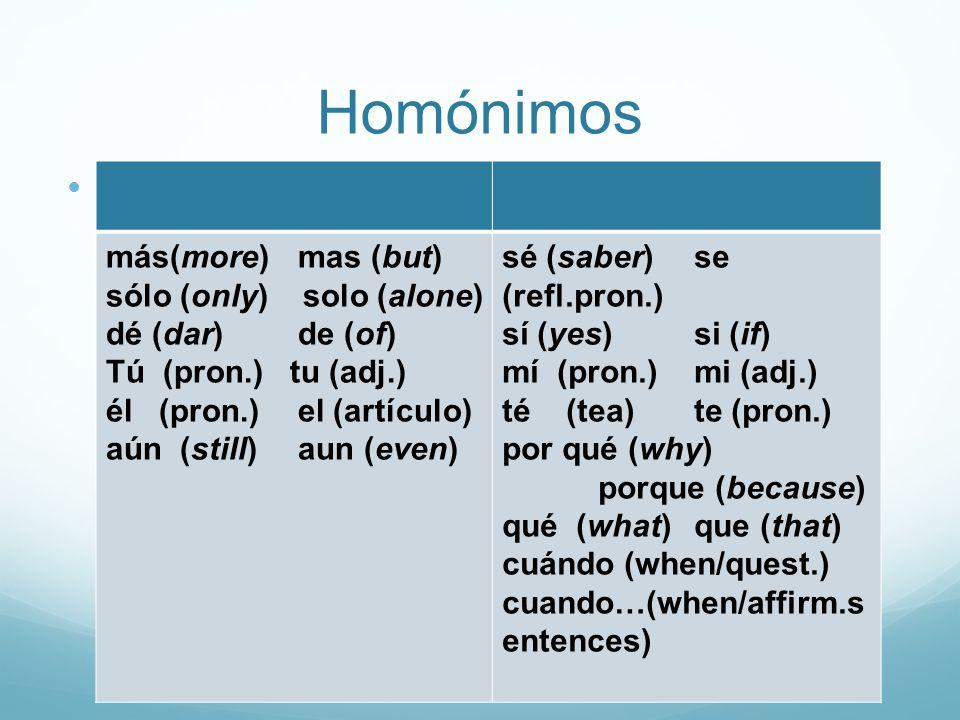 Homónimos más(more) mas (but) sólo (only) solo (alone)