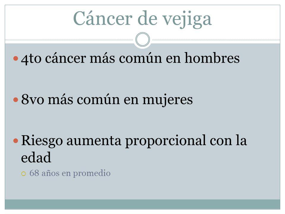 Cáncer de vejiga 4to cáncer más común en hombres