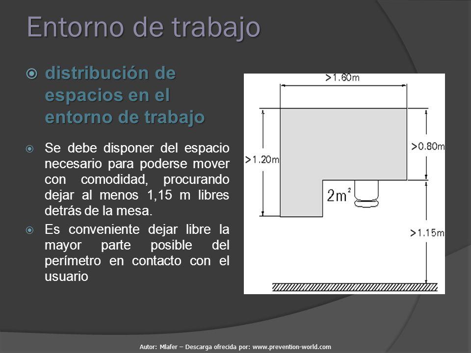 Entorno de trabajo distribución de espacios en el entorno de trabajo