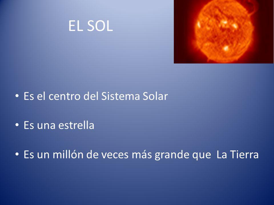 El sistema solar ppt descargar for Del sol centro