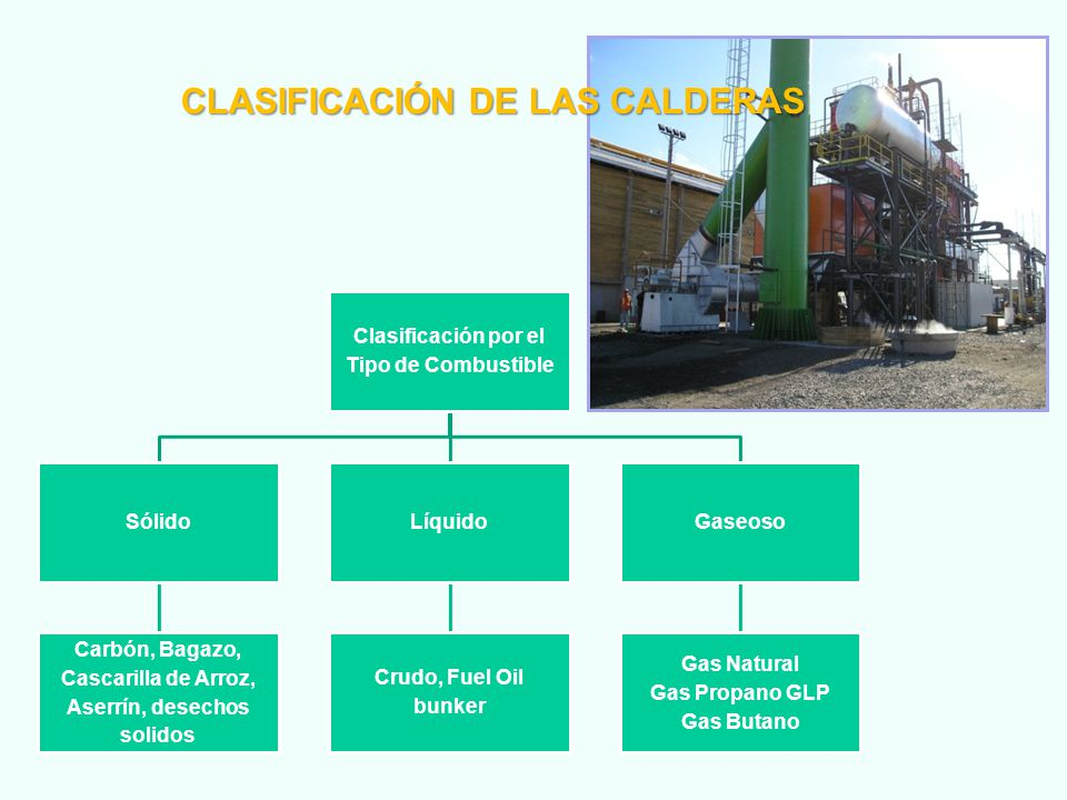 Calderas ppt descargar for Calderas de gas propano