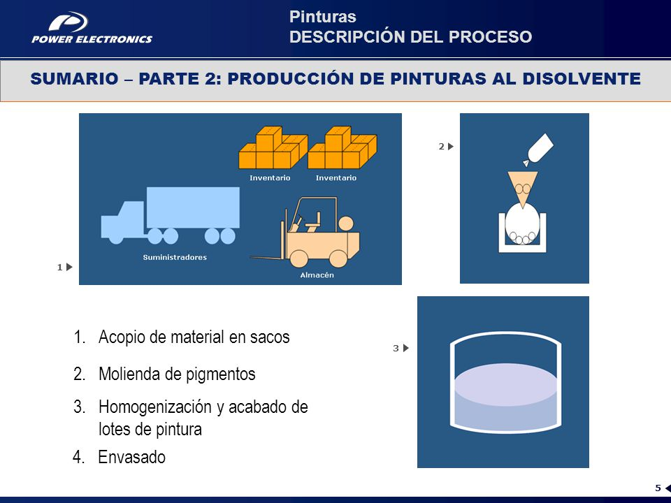 Descripci n del proceso ppt descargar for Descripcion del proceso de produccion