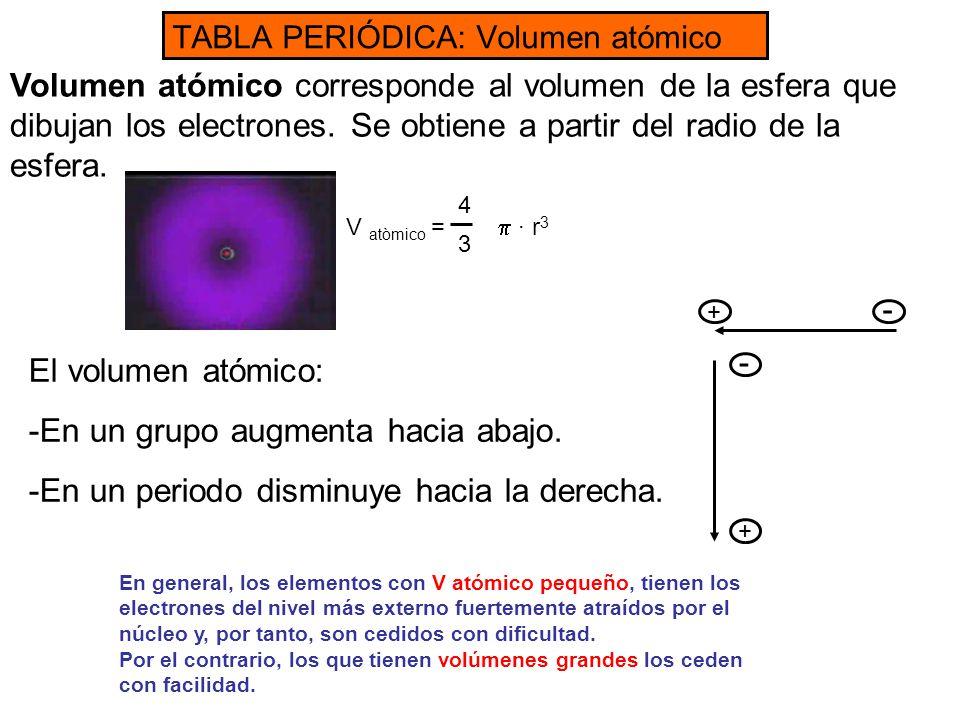 Tabla peridica modelos atmicos ppt video online descargar 27 en un grupo augmenta hacia abajo tabla peridica volumen atmico urtaz Gallery
