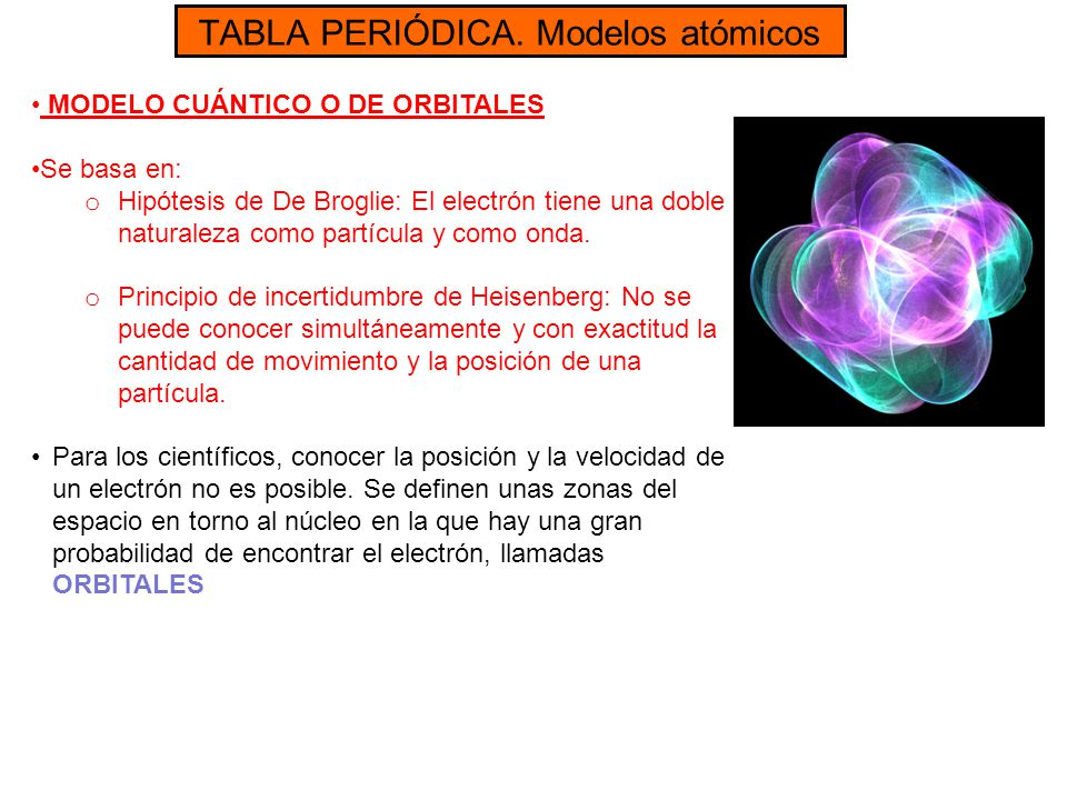 Tabla peridica modelos atmicos ppt video online descargar 8 tabla peridica urtaz Choice Image