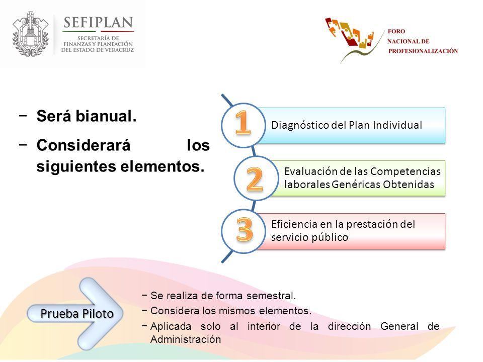 1 2 3 Será bianual. Considerará los siguientes elementos.