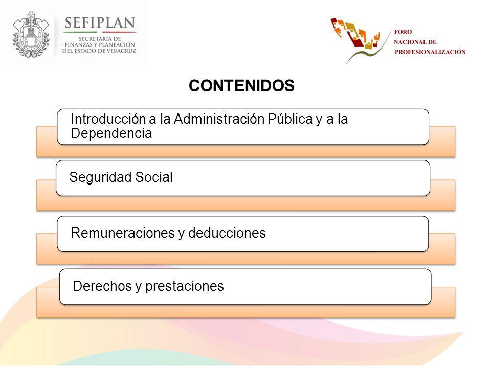 CONTENIDOS Introducción a la Administración Pública y a la Dependencia