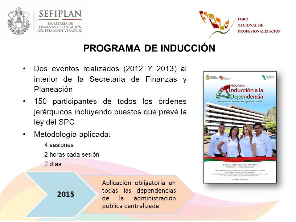 PROGRAMA DE INDUCCIÓN Dos eventos realizados (2012 Y 2013) al interior de la Secretaria de Finanzas y Planeación.