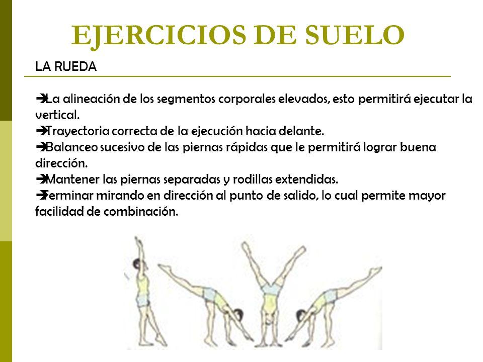 EJERCICIOS DE SUELO LA RUEDA
